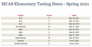 MCAS dates for elementary