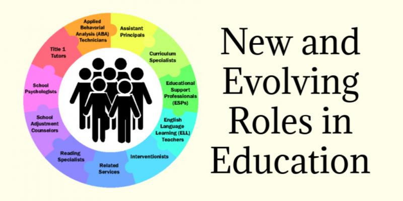 Roles in Education